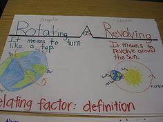 3rd grade ideas