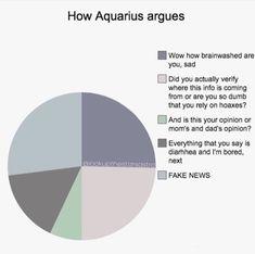 Fascinating registered astrology for beginners linked here Aquarius Qualities, Aquarius Traits, Astrology Aquarius, Aquarius Love, Aquarius Quotes, Zodiac Sign Traits, Zodiac Signs Horoscope, Zodiac Memes, Zodiac Quotes