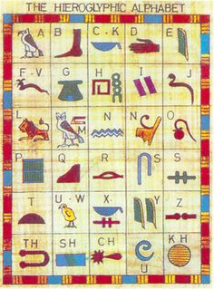Ancient Egypt Activities, Ancient Egypt For Kids, History Activities, Egyptian Alphabet, Egyptian Symbols, Christmas In Egypt, Egypt Decorations, Egyptian Cats, History For Kids
