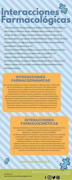 #InteraccionesFarmacológica Pharmacy, Activities
