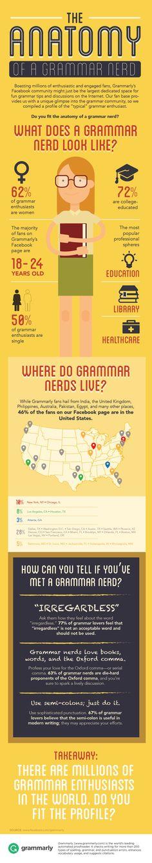 The Anatomy of a Grammar Nerd [Infographic], via @HubSpot