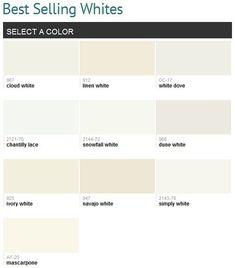 Best selling whites (Benjamin Moore) by kristie