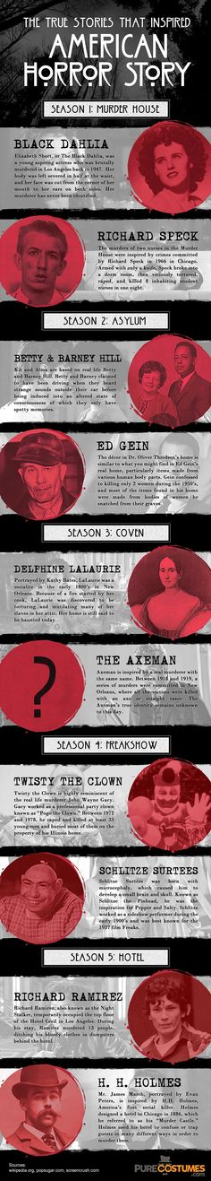 True Stories and Real People That Inspired AMERICAN HORROR...: Here is a breakdown on all the influences for the for… #Fx #Infographic
