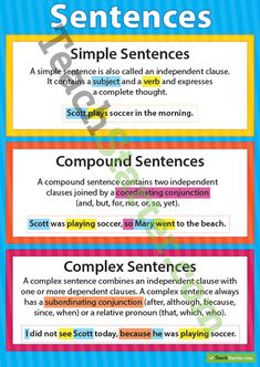 Simple, Compound and Complex Sentences Poster | Teaching Resources - Teach Starter