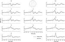 Crossmodal transfer of emotion by music