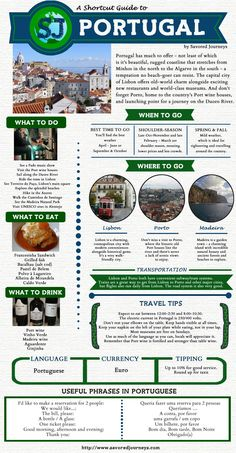 Need help planning your trip to Portugal? Use this handy Portugal Travel Guide.