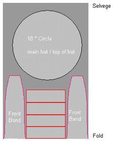 645e38ac05c How to  Make a Bouffant scrub hat ...