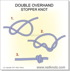 Double Overhand Stopper Knot -  Easy to tie stopper knot at end of rope