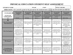 PHYSICAL EDUCATION ASSESSMENTS A review of assessments that can be used in the Physical Education classroom.