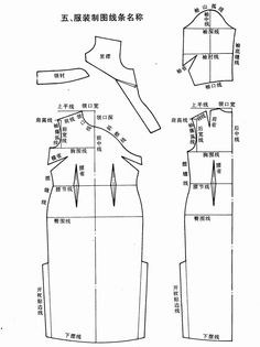 Qipao pattern (from http://www.asia-fashion.de/qipao/)