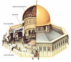*ISRAEL ~ Islamic Art and Architecture: Dome of the Rock