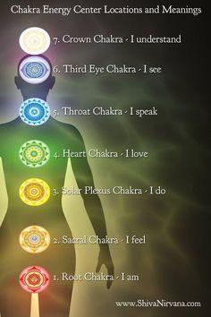 Localización de los siete chakras principales y su significado