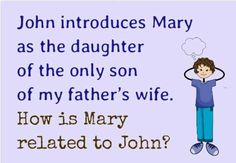 Relation Puzzle : How is Mary related to John?