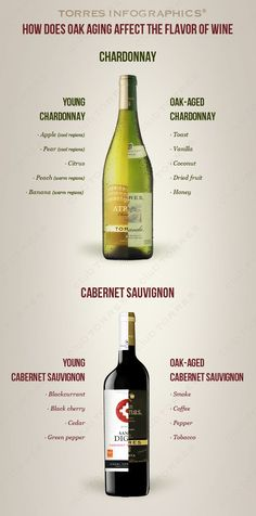 How does oak aging affect the flavor of wine? Cabernet Sauvignon, Vino Chardonnay, Wine Infographic, Wine Facts, Wine Vineyards, Wine Education, Wine Guide, Types Of Wine, Wine Cocktails