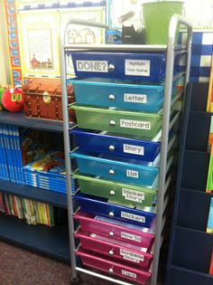 Daily 5. Work on Writing. Use one of those carts with drawers to hold all of the things they can write! Mr. First Grade
