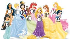 Actual list of Disney Princess ages will make you wonder why the Mouse promotes child marriage.
