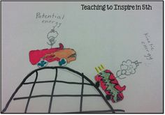 Potential and Kinetic Energy Lesson: Blog Post