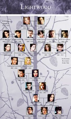 Lightwood family tree not who I would pick but the names are right.
