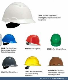 Knowledge Chop 📚 Know about the helmets Click Image or Website Link for full sized images and more info. Share-with-a-Friend to chop them with knowledge. Civil Engineering Design, Civil Engineering Construction, Construction Safety, Construction Process, Health And Safety Poster, Safety Posters, Safety Quotes, Mechanical Engineering, Electrical Engineering