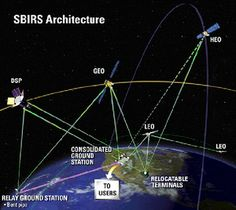 ER 33 : Mar 14, 2014 : SBIRS network was used to look for any traces of a mid-air explosion of flight MH370. Defense specialists quoted in the news article claim that the SBIRS system is capable to detect such mid-air aircraft explosions.  Space-Based Infrared System - Wikipedia, the free encyclopedia