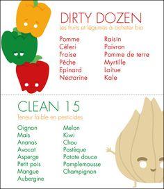 Fruits et légumes à manger bio / conventionnel