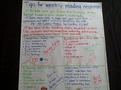 reading response log questions and framework...