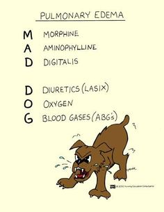 Dental Mnemonics: Pharma