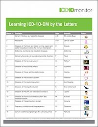 Learning ICD-10-CM by the Letters