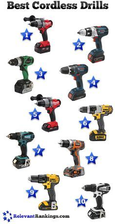 Reviews of the top 10 best cordless drills as rated by relevantrankings.com.