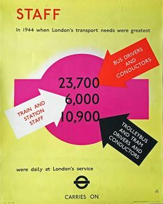 London Transport did its bit. Four posters from 1945 by James Fitton, using striking graphics to present what are, out of context, largely meaningless numbers. London Transport Museum, London Poster, Bus Driver, Conductors, Train Station, Transportation, Day, Posters, Graphic Design