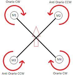 Tutorial come costruire un quadricottero usando Arduino