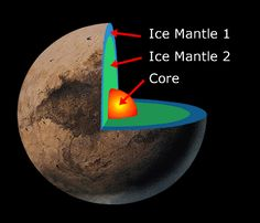 Pluto | The anatomy of Pluto, encased in ice.