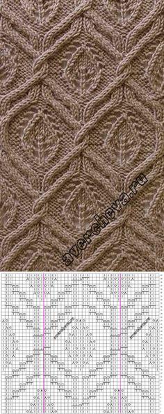 Вязание спицами - узор