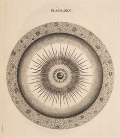 The exterior of a spherical galaxy and a spherical galaxy in cross-section. Thomas Wright. An Original Theory or New Hypothesis of the Universe, 1750.