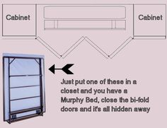 "Learn more relevant information on ""murphy bed ideas ikea diy"". Look at our site. Build A Murphy Bed, Murphy Bed Desk, Murphy Bed Plans, One Room Apartment, Apartment Therapy, Hideaway Bed, Modern Murphy Beds, Old Beds, Decorate Your Room"