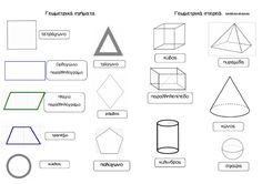 I'm reading Γεωμετρικά σχήματα.pdf on Scribd