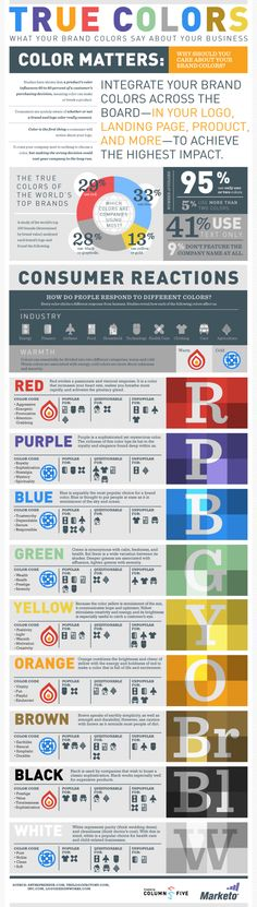 What your brand colors say about your business - infographic