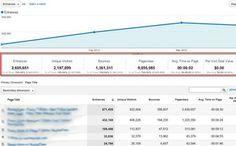 Working Analytics
