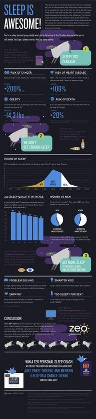 Sleep is Awesome Infographic. Oliur Rahman   Founder & CEO of UltraLinx