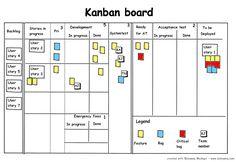 #kanban board