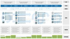 customer journey / experience map powerpoint template | customer, Powerpoint templates
