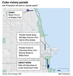 Your Guide To Chicago In August Parade route and Chicago