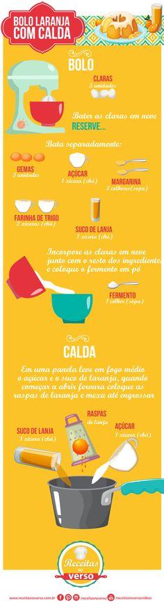 BOLO DE LARANJA COM CALDA Candy Recipes, Sweet Recipes, Dessert Recipes, Sweets Cake, Cupcake Cakes, Delicious Desserts, Yummy Food, Naked Cakes, Portuguese Recipes