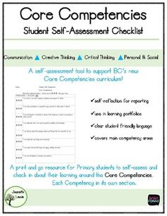 Core Competencies Self-Assessment Checklist to. by Jeanette Lewis Kindergarten Assessment Checklist, School Fun, School Ideas, Student Self Assessment, Art Classroom Management, Core Competencies, Mind Set, Social Emotional Learning, Grade 3