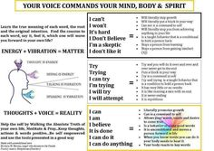 This is excellent information.  Your voice commands your mind, body & spirit.
