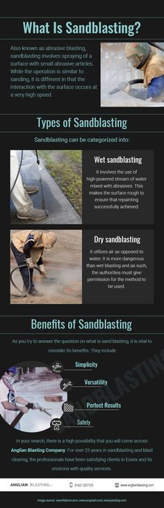 What Is Sandblasting – How Effective Is It At Removing Paint? Wet Sandblasting, Turbine Engine, Lead Paint, Walnut Shell, Removal Services, Environmentalist, Easy Paintings, Paint Cans, Working Area