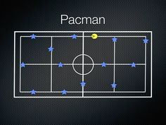 P.E. Games - Pacman perfect to play as an end game to a lesson, using the basketball court lines. Another game is line tiggy- same concept; stay on the lines and tag people