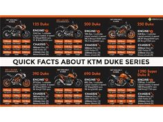 KTM 690 Duke Duke R 2016 for sale on Trade Me, New Zealand's auction and classifieds website Ktm 690, Ktm Duke, Sport Bikes, Facts, Pure Products, Infographics, Diy, Sports, Image