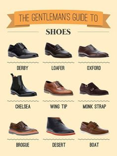 Knowledge is power - Gentleman's Guide to Shoes   #shoes #male #fashion