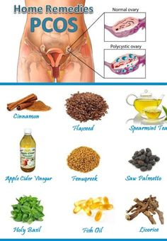 Home Remedies for Polycystic Ovary Syndrome (PCOS)